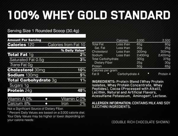 optimum nutrition whey protein nutrition